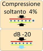 compressione e abbattimento acustico Tuplex